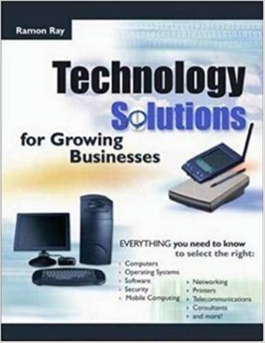 Technology Solutions for Growing Businesses