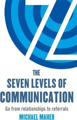The Seven Levels of Communication