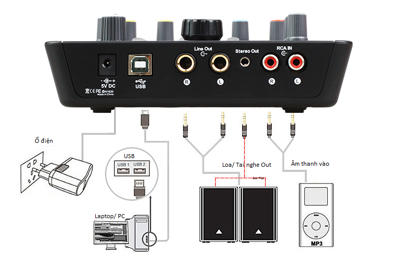 Combo Sound Card Icon Upod Pro Và Micro Audio Technica AT2020