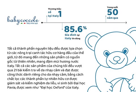 Gel massage hạnh nhân Babycoccole 75ml
